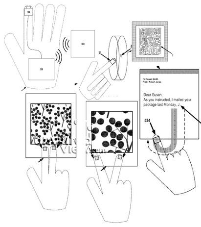 Google-Glove-2