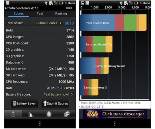 HTC-One-X-benchmark