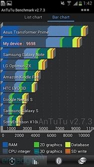 Samsung-Galaxy-S3-13