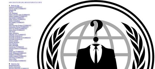 anonymous-lista