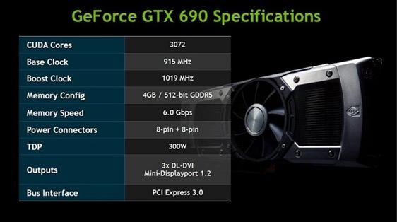 geforce-gtx-690-021