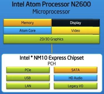 intel-atom-n2600