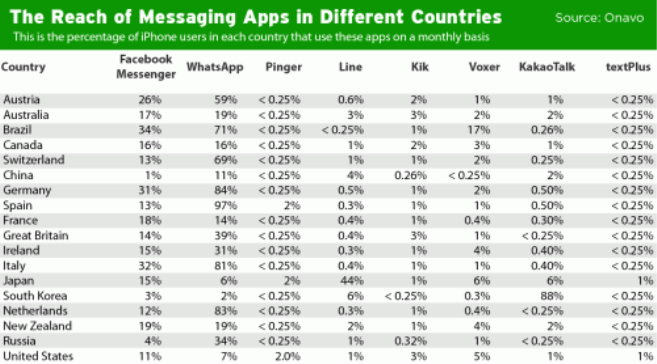 messaging-apps-map-02